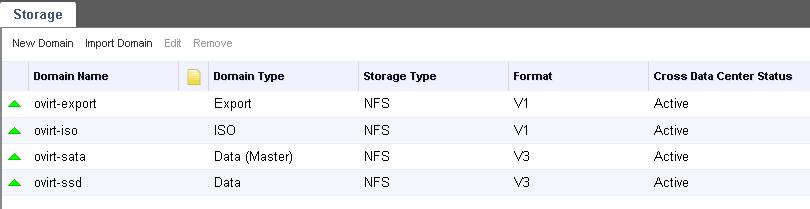 ovirt-storage